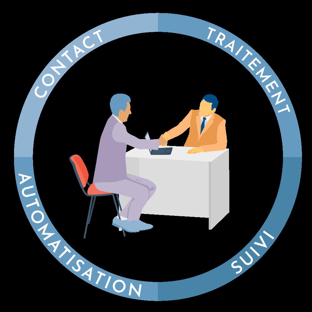 Traitez et contactez chaque candidat avec l'outil de recrutement softy optimisé pour une gestion des candidatures efficace