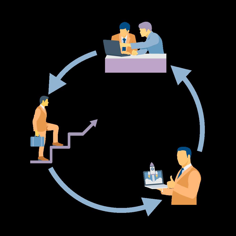 processus d'accompagnement à la réalisation de la marque employeur pour le logiciel de recrutement softy